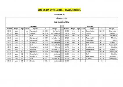 jogos-da-ufpel-basquetebol-15-out_resultados-1