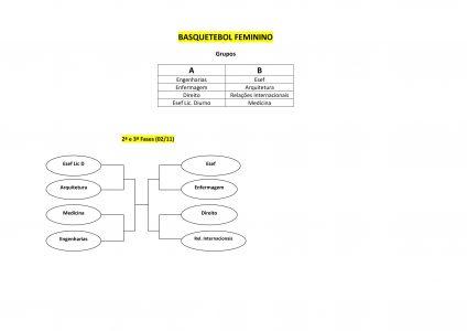 jogos-da-ufpel-basquetebol-15-out_resultados-3
