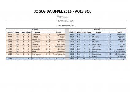 jogos-da-ufpel-voleibol-resultados-1