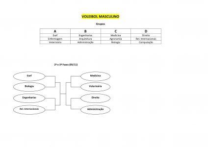 jogos-da-ufpel-voleibol-resultados-2