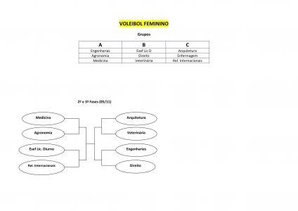 jogos-da-ufpel-voleibol-resultados-3