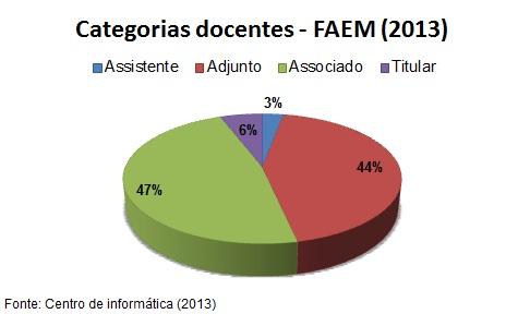 Categorias_docentes