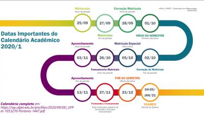 Calendário Acadêmico Informativo