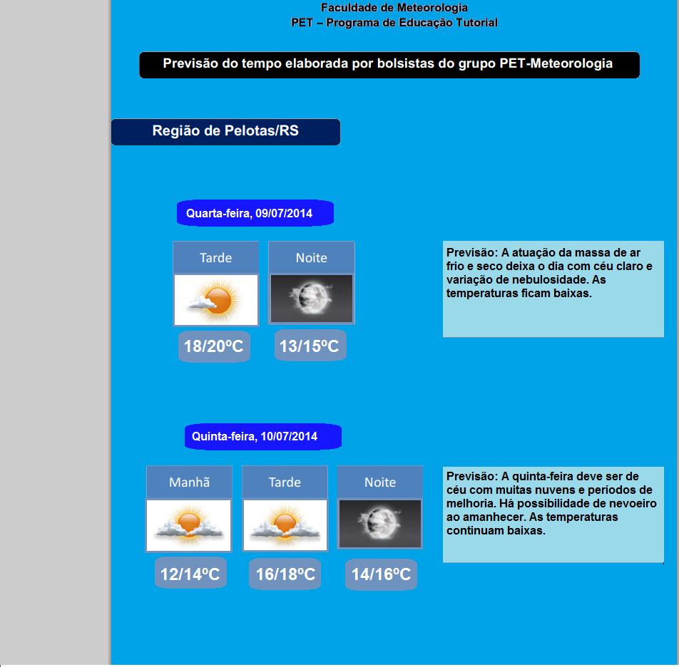 PREVISÕES ANTERIORES - PET Meteorologia
