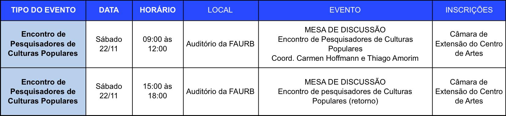 ENCONTRO DE PESQUISADORES