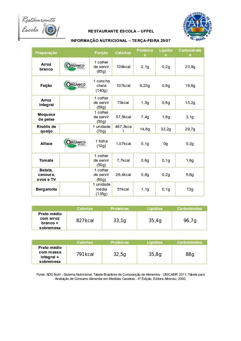 INFORMAÇÃO NUTRICIONAL 2907