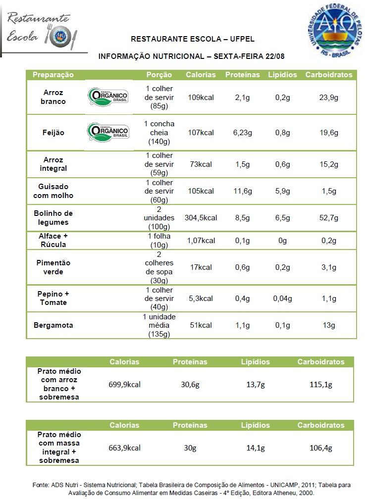 INFORMAÇÃO NUTRICIONAL Sexta 21