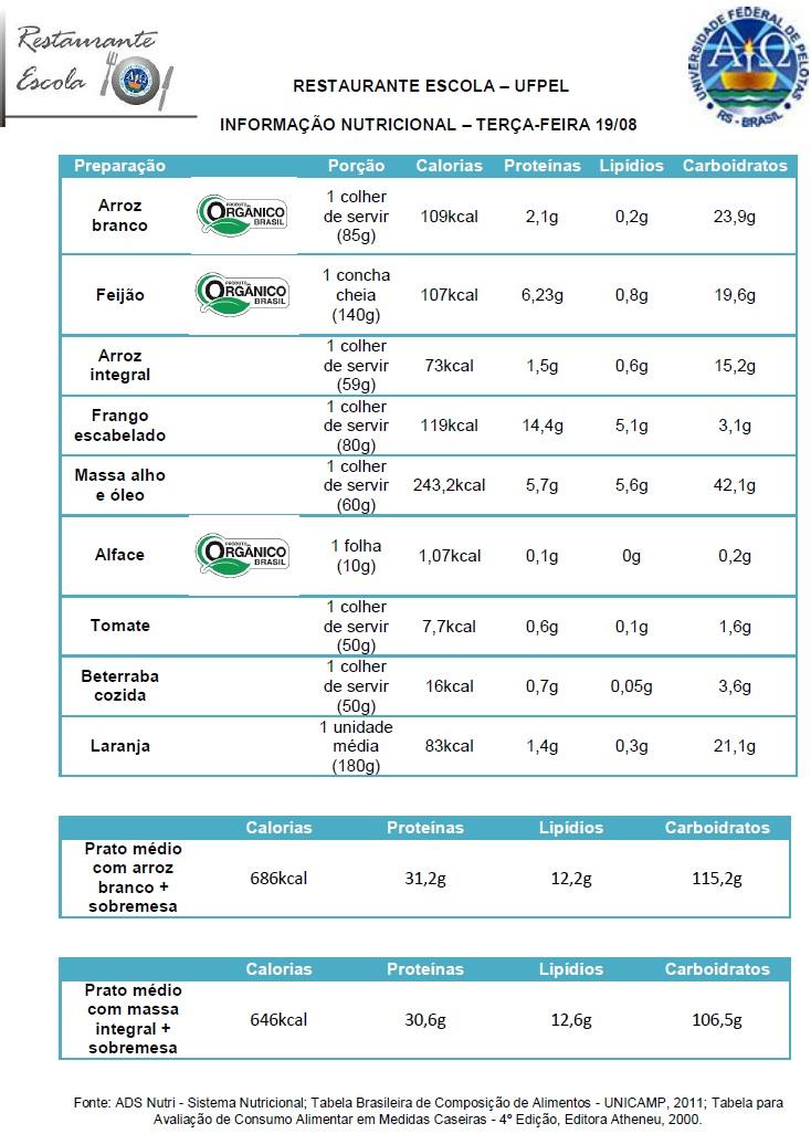 Informação Nutricional 19-08-14