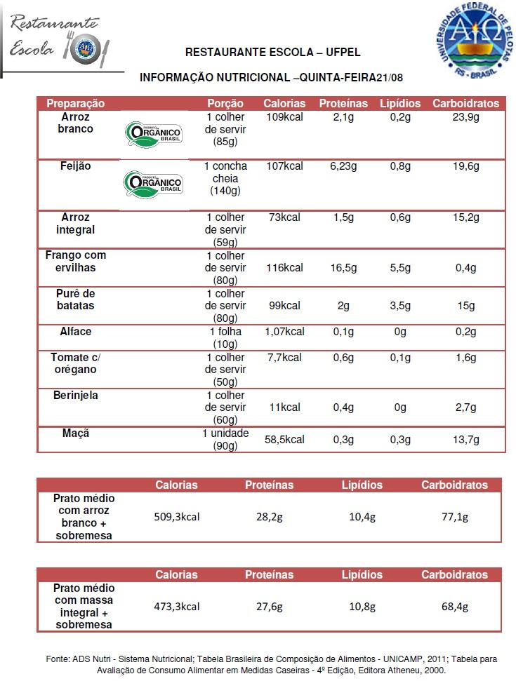 Informação Nutricional 21-08