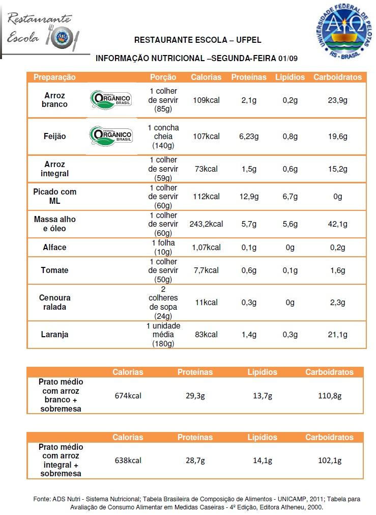 Informação Nutricional 01-09-14