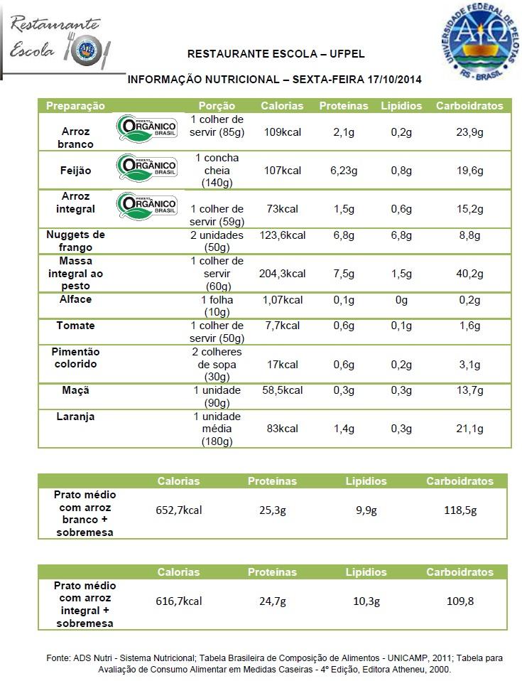 Info Nutri Sexta