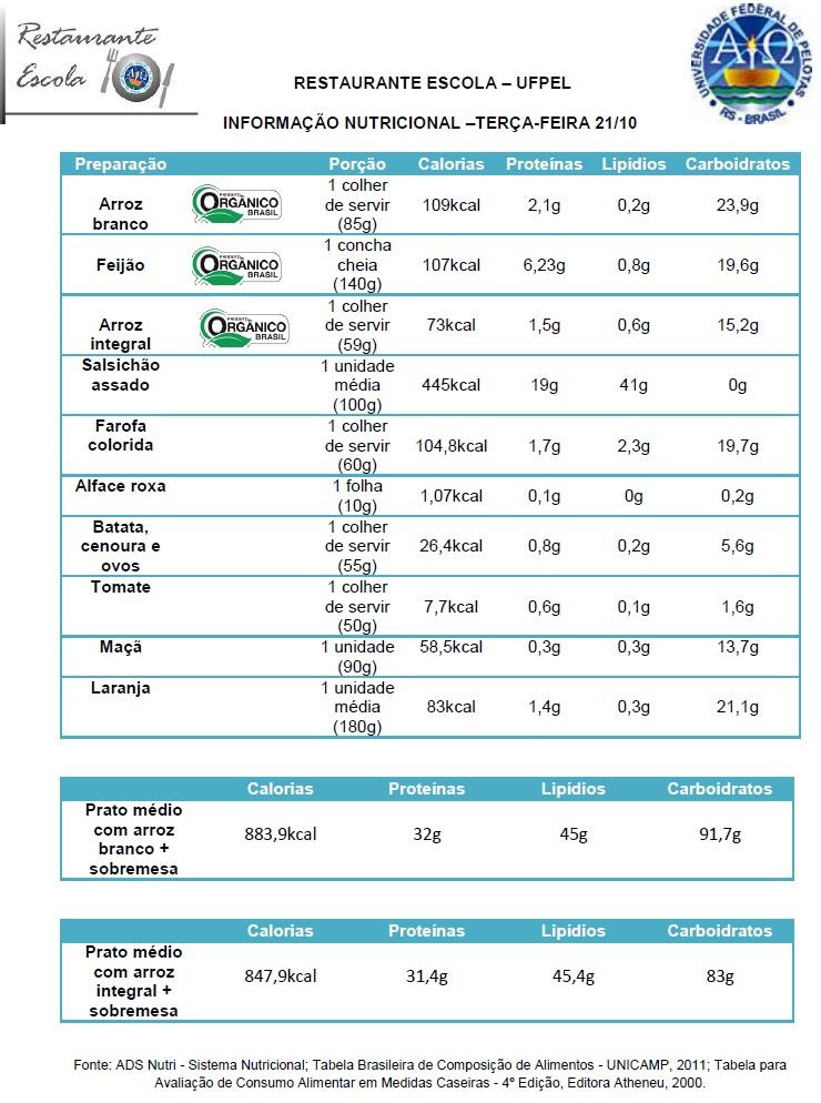 Info Nutri Terça