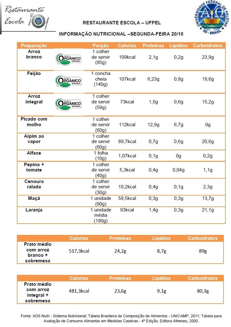 Info nutri Segunda