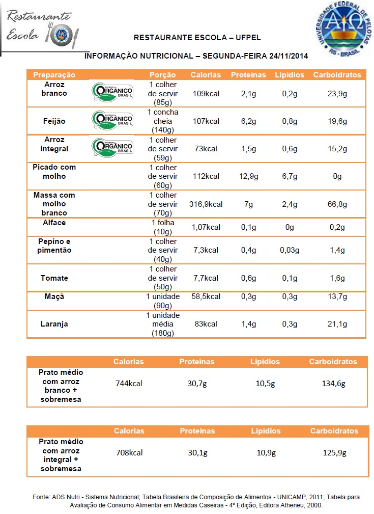 Info Nutri 24-11