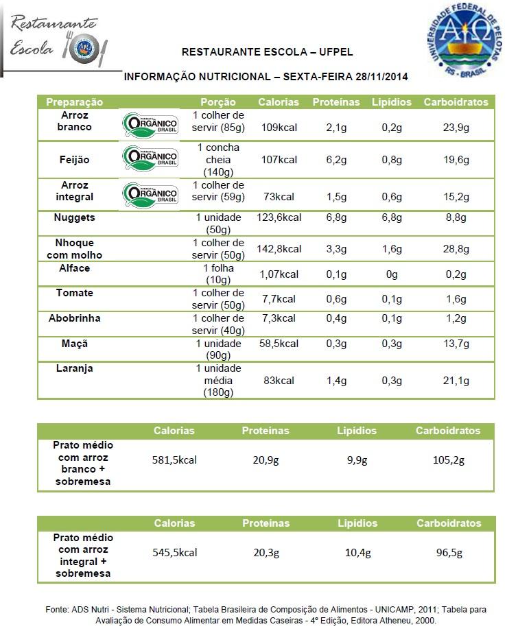 Info Nutri 28-11-14