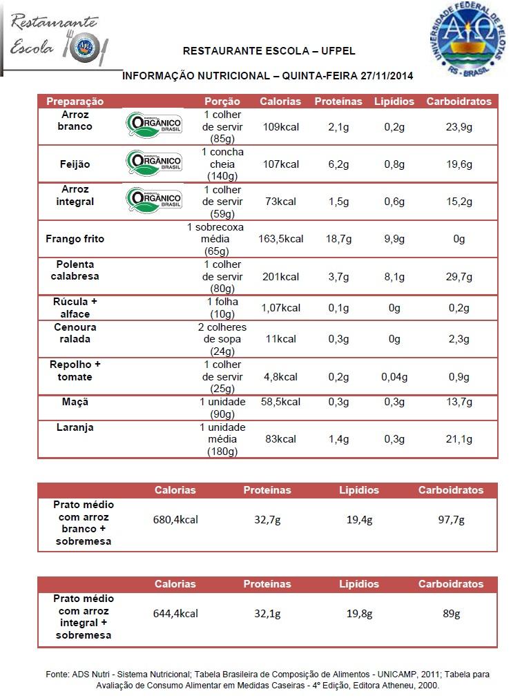 Info Nutri Quinta 27-11-14