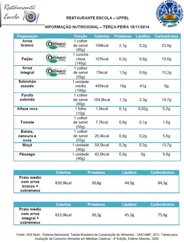 Info Nutri Terça 18-11