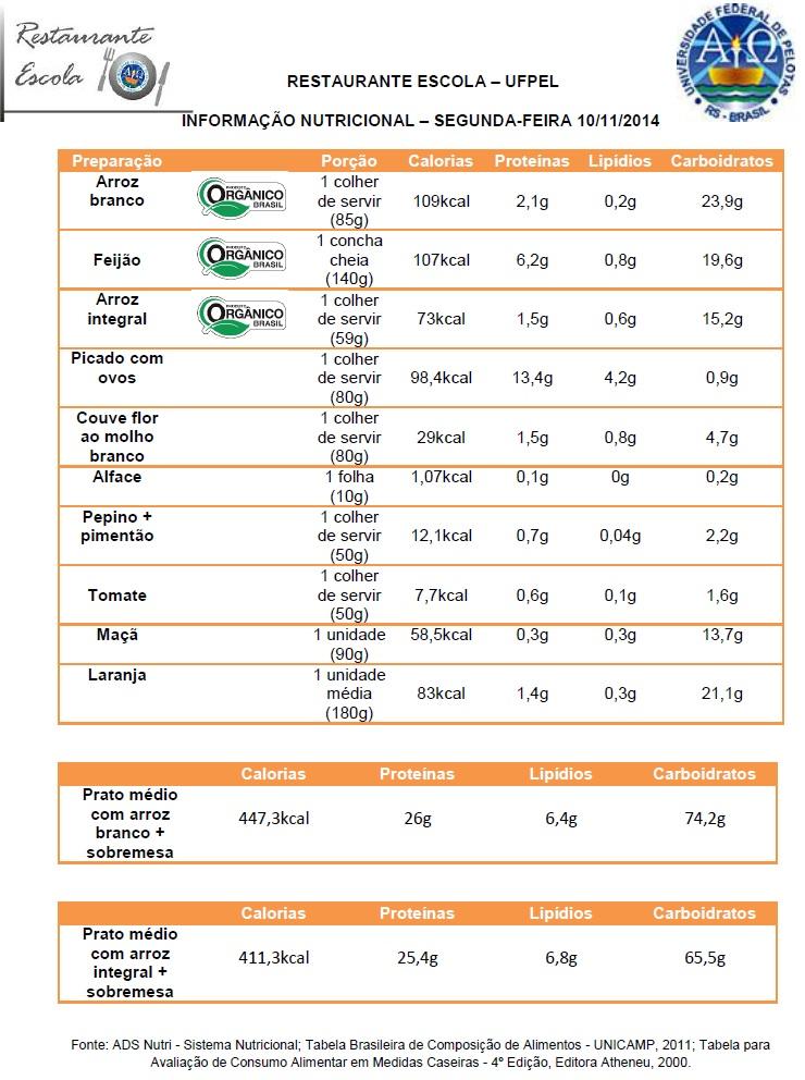 Info nutri