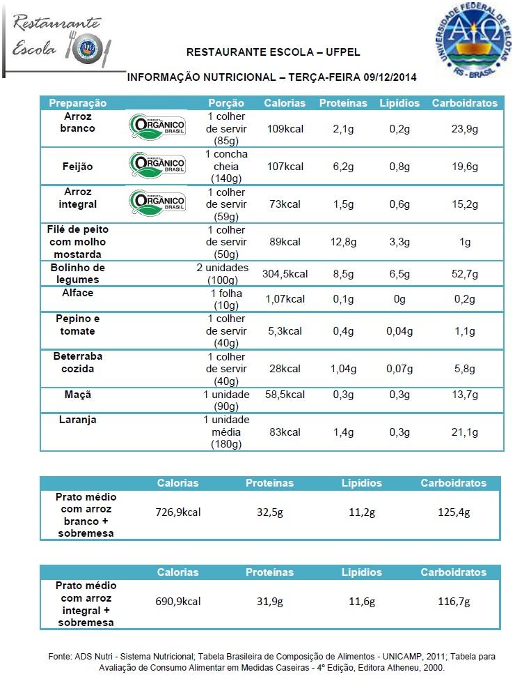 Informação Nutricional 09-12-14