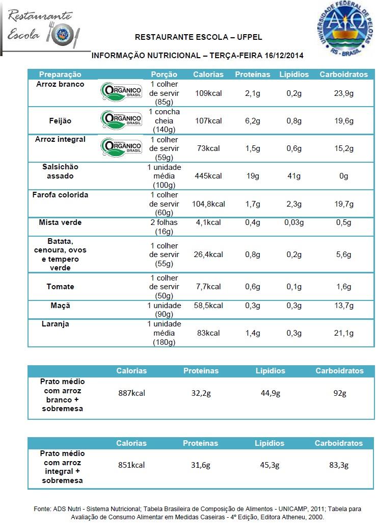 info nutri 16-12-14